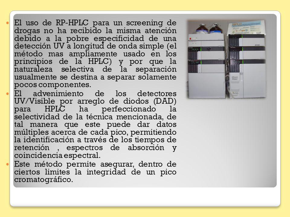 El uso de RP-HPLC para un screening de drogas no ha recibido la misma atención debido a la pobre especificidad de una detección UV a longitud de onda simple (el método mas ampliamente usado en los principios de la HPLC) y por que la naturaleza selectiva de la separación usualmente se destina a separar solamente pocos componentes.