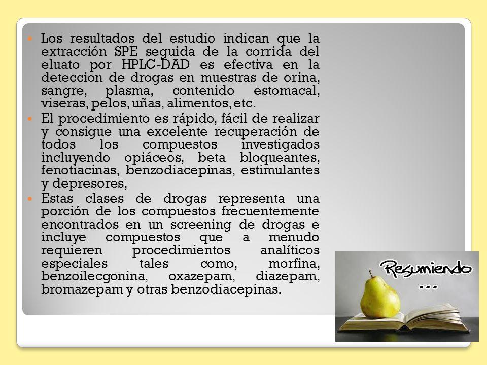 Los resultados del estudio indican que la extracción SPE seguida de la corrida del eluato por HPLC-DAD es efectiva en la deteccion de drogas en muestras de orina, sangre, plasma, contenido estomacal, viseras, pelos, uñas, alimentos, etc.