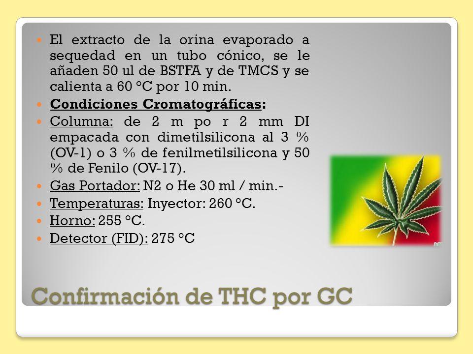 Confirmación de THC por GC
