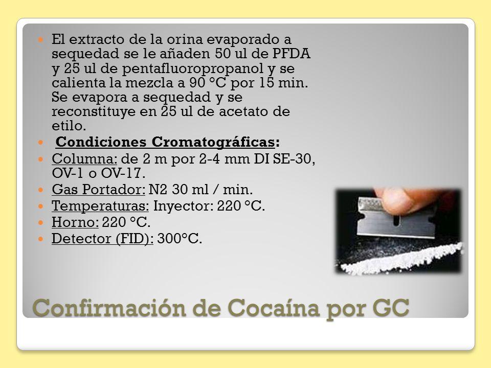 Confirmación de Cocaína por GC