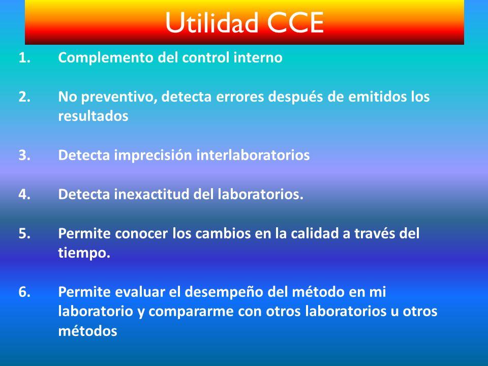 Utilidad CCE Complemento del control interno