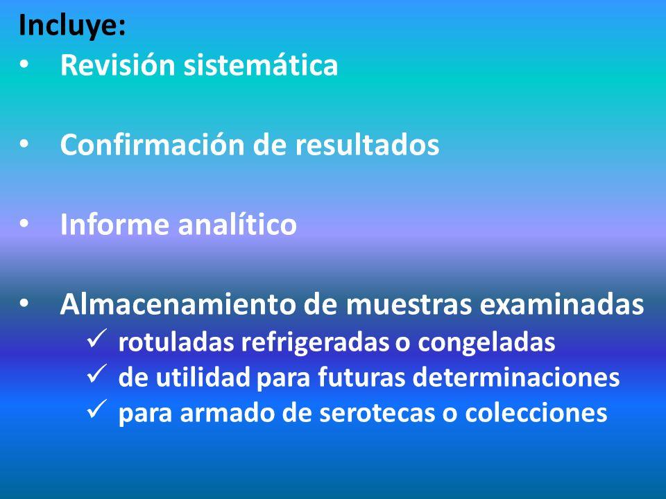 Confirmación de resultados Informe analítico