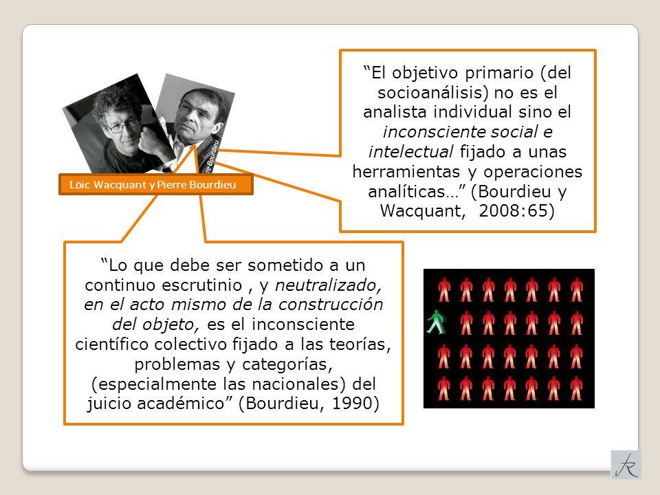 El objetivo primario (del socioanálisis) no es el analista individual sino el inconsciente social e intelectual fijado a unas herramientas y operaciones analíticas… (Bourdieu y Wacquant, 2008:65)
