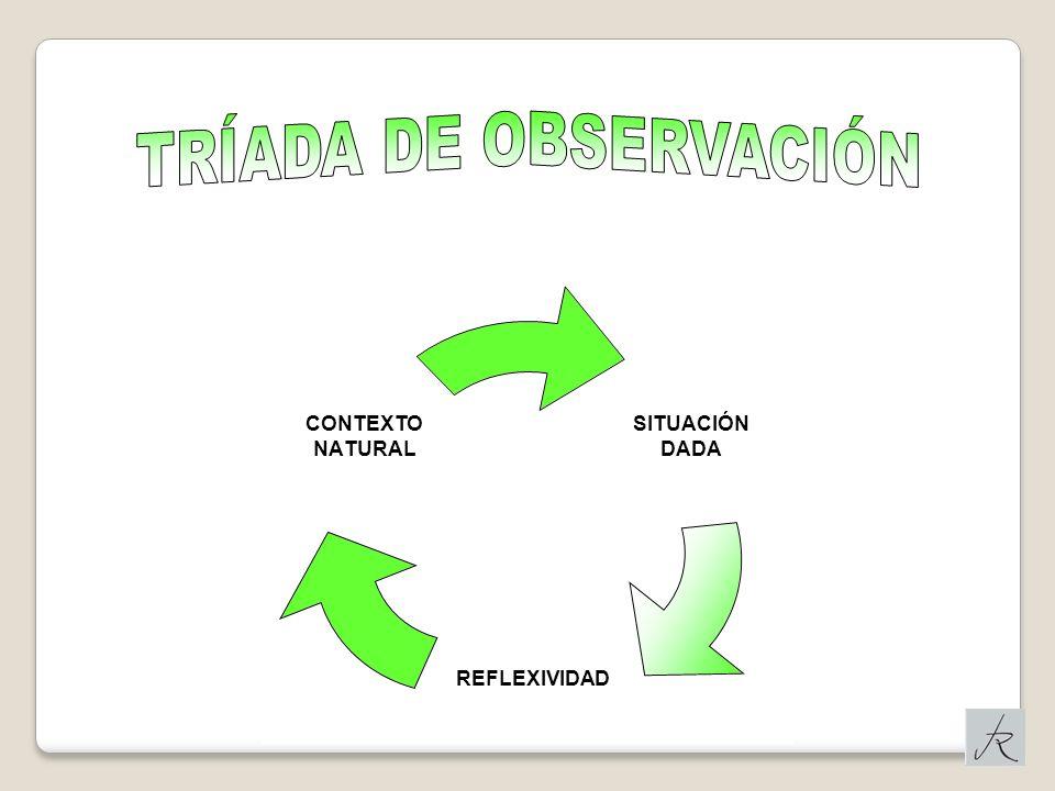 TRÍADA DE OBSERVACIÓN