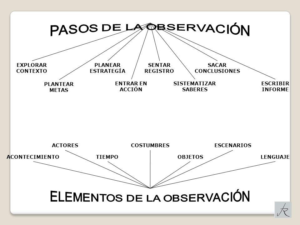 PASOS DE LA OBSERVACIÓN
