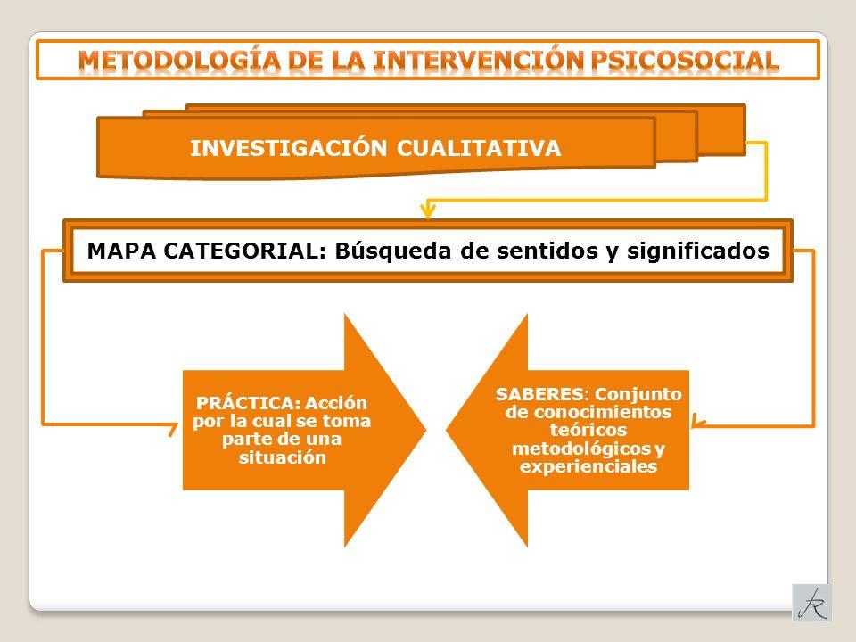 METODOLOGÍA DE LA INTERVENCIÓN PSICOSOCIAL