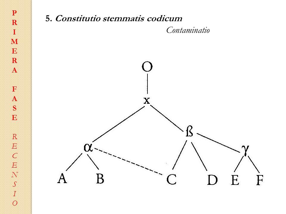 5. Constitutio stemmatis codicum Contaminatio