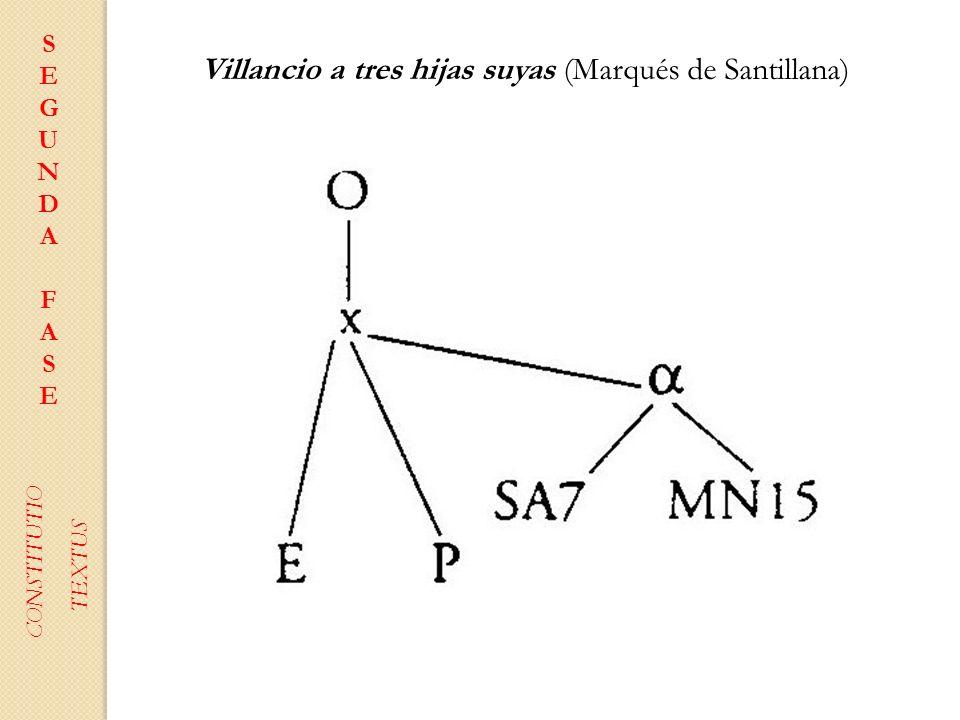 Villancio a tres hijas suyas (Marqués de Santillana)