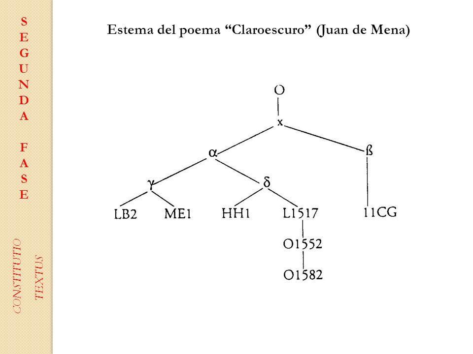 Estema del poema Claroescuro (Juan de Mena)