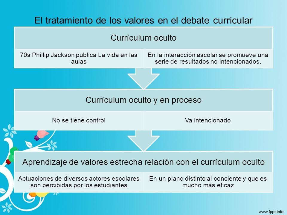 El tratamiento de los valores en el debate curricular