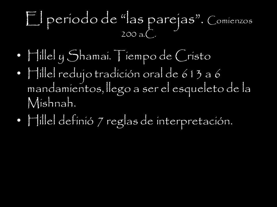 El periodo de las parejas . Comienzos 200 a.C.