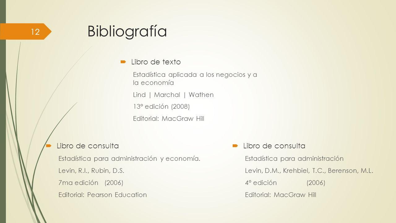 Bibliografía Libro de texto Libro de consulta Libro de consulta