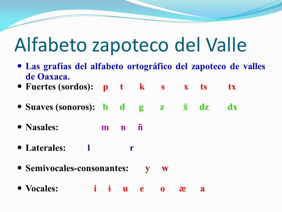 Alfabeto zapoteco del Valle