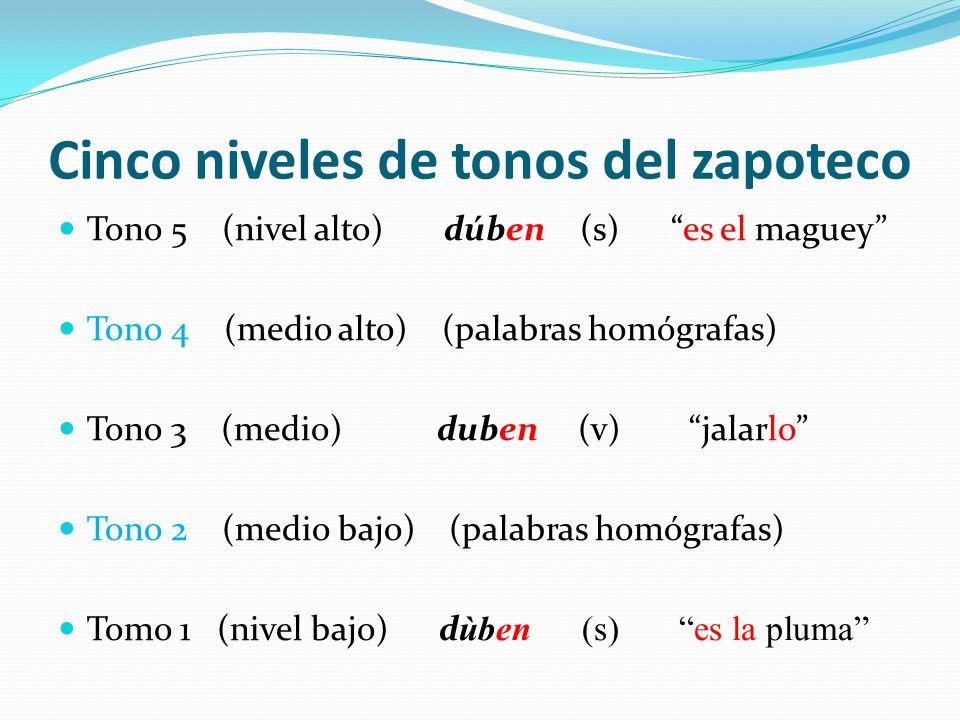Cinco niveles de tonos del zapoteco