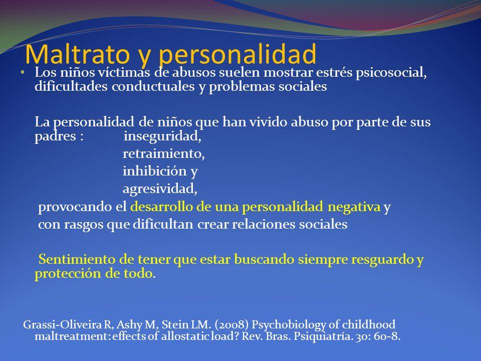 Maltrato y personalidad