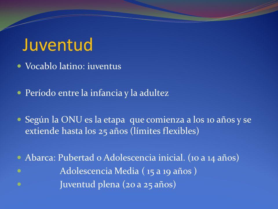 Juventud Vocablo latino: iuventus