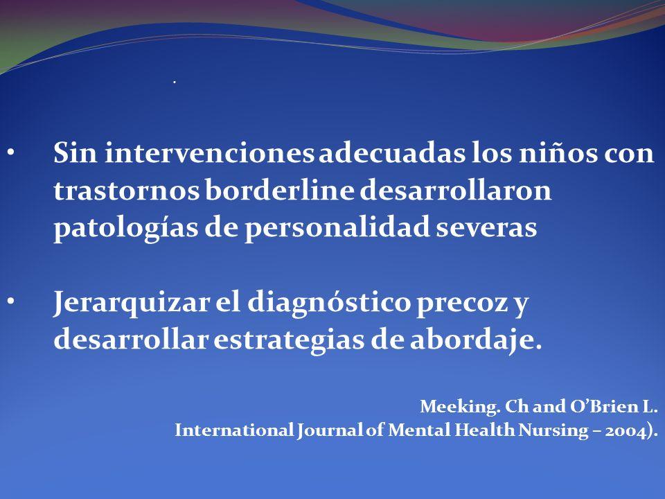 . Sin intervenciones adecuadas los niños con trastornos borderline desarrollaron patologías de personalidad severas.