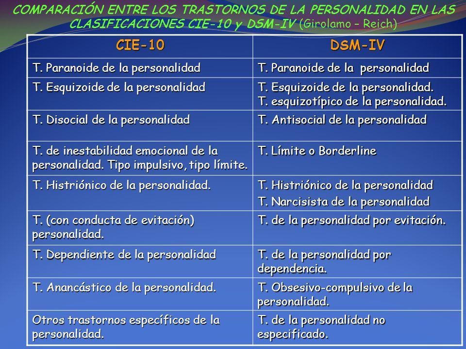 COMPARACIÓN ENTRE LOS TRASTORNOS DE LA PERSONALIDAD EN LAS CLASIFICACIONES CIE-10 y DSM-IV (Girolamo – Reich)
