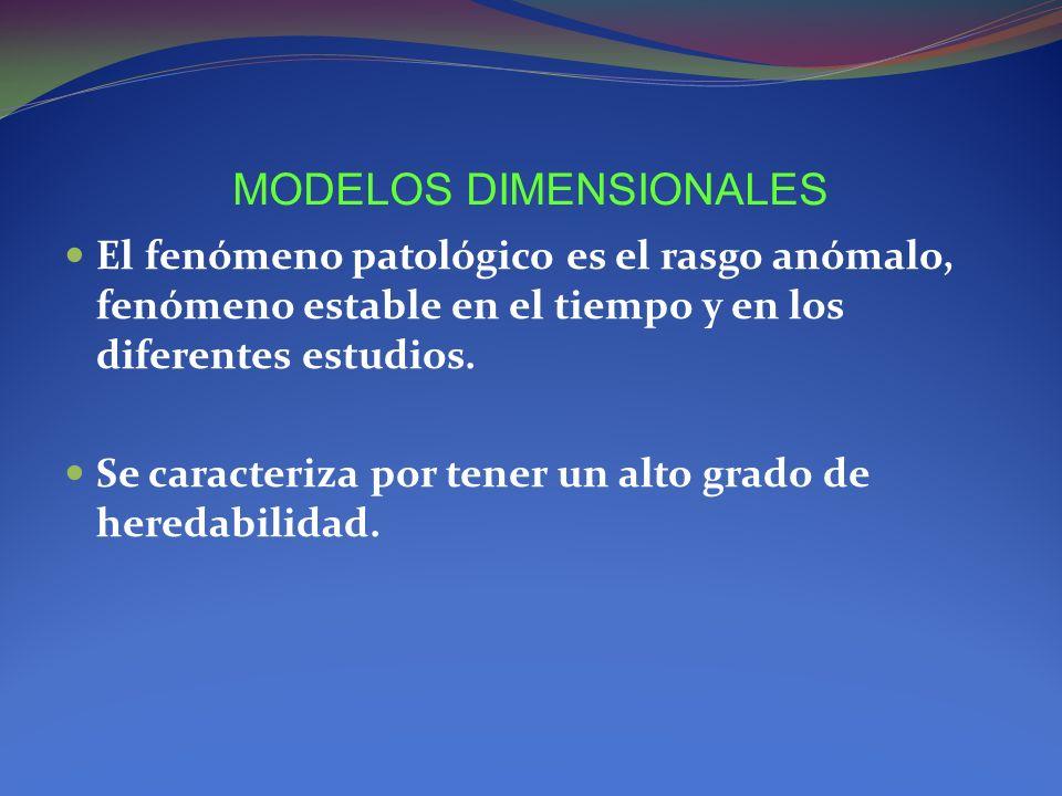 MODELOS DIMENSIONALES