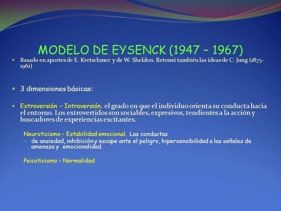 MODELO DE EYSENCK (1947 – 1967) 3 dimensiones básicas: