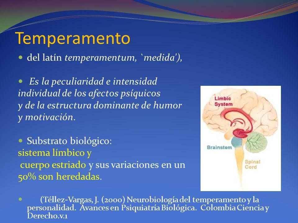 Temperamento del latín temperamentum, `medida ),