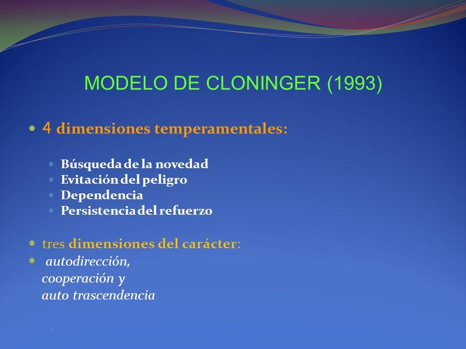 MODELO DE CLONINGER (1993) 4 dimensiones temperamentales: