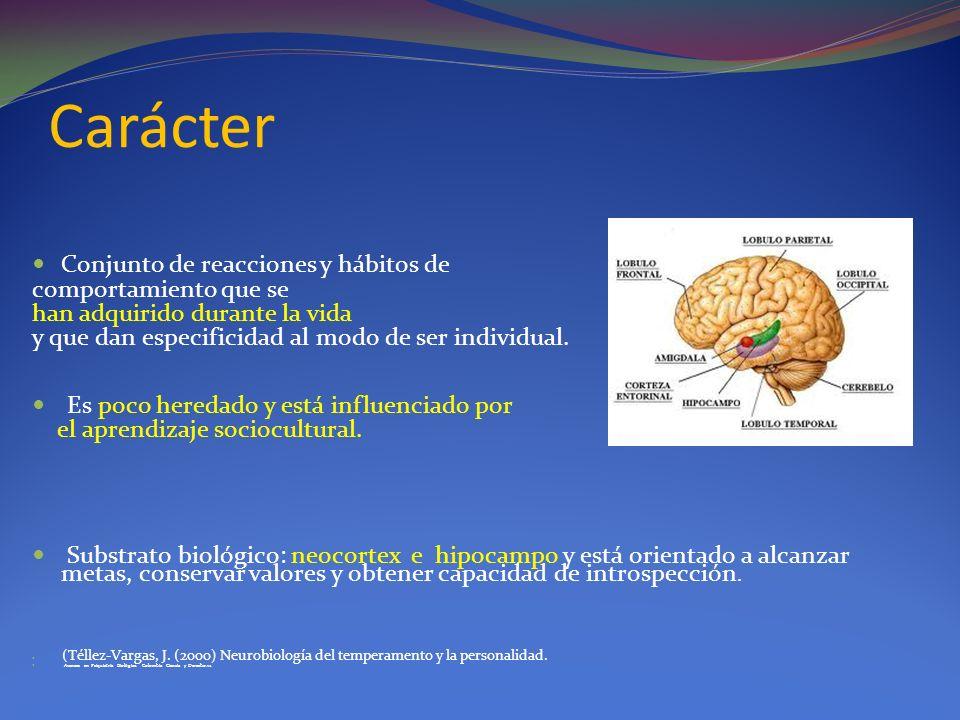 Carácter Conjunto de reacciones y hábitos de comportamiento que se