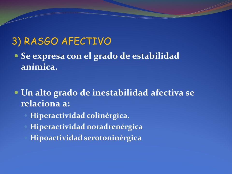 3) RASGO AFECTIVO Se expresa con el grado de estabilidad anímica.