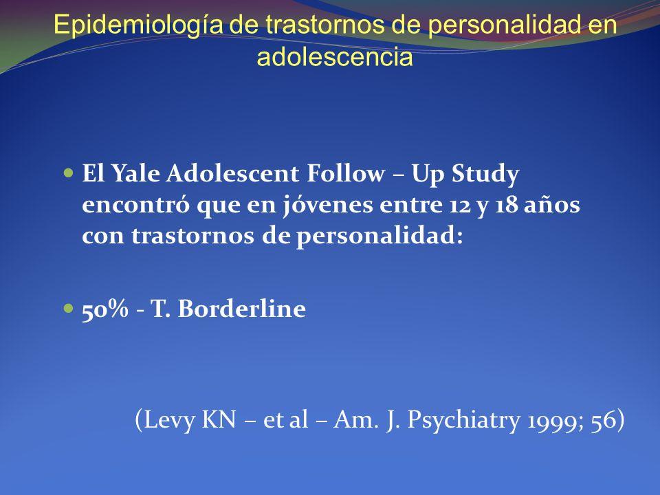 Epidemiología de trastornos de personalidad en adolescencia