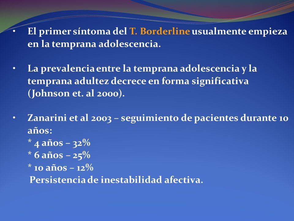 El primer síntoma del T. Borderline usualmente empieza en la temprana adolescencia.