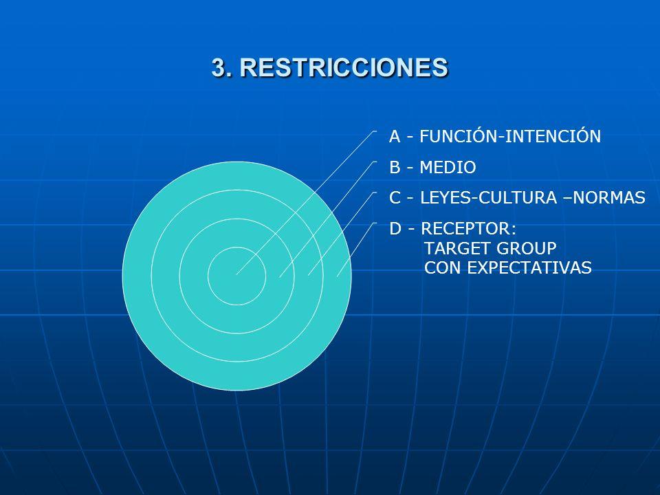 3. RESTRICCIONES