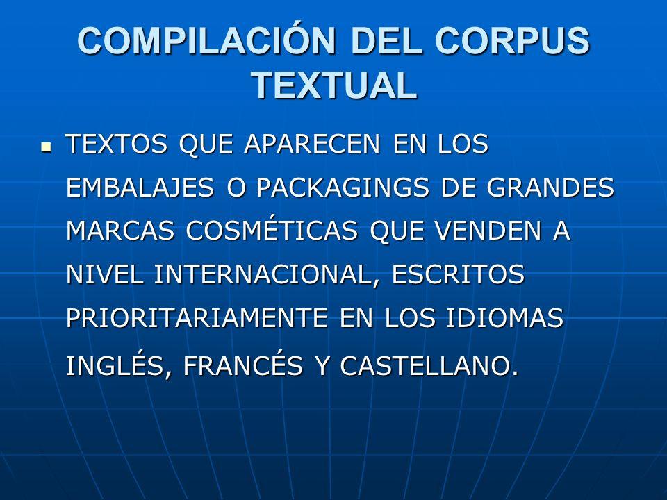 COMPILACIÓN DEL CORPUS TEXTUAL
