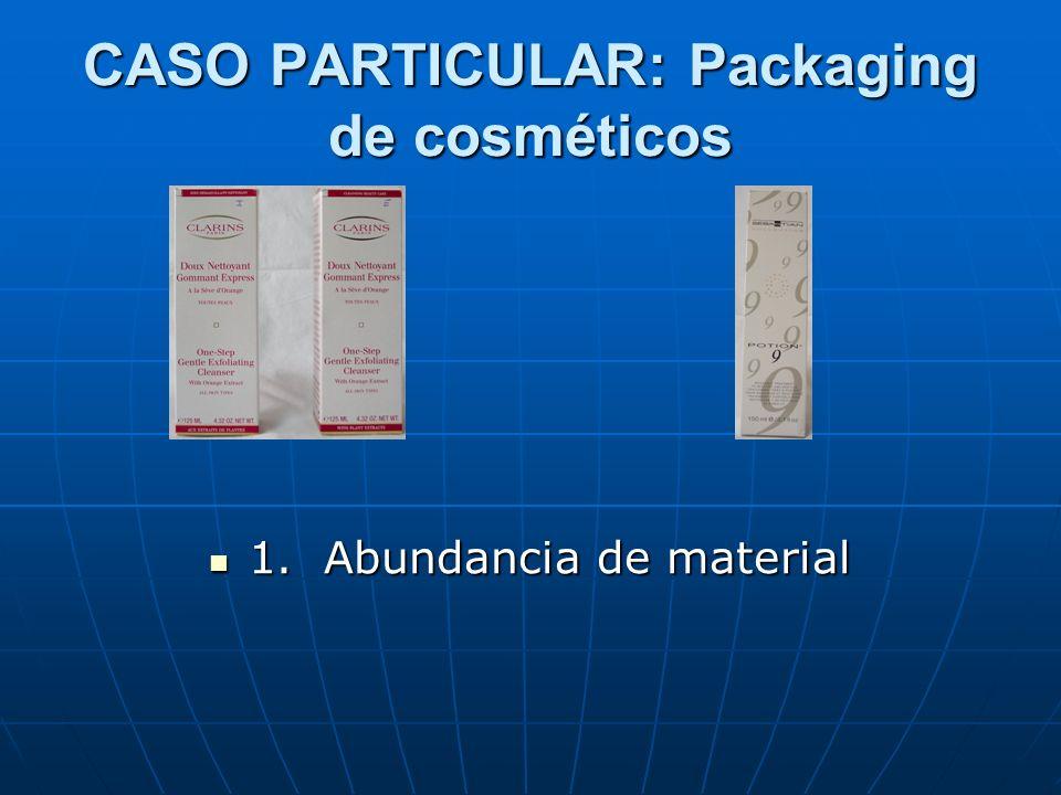 CASO PARTICULAR: Packaging de cosméticos