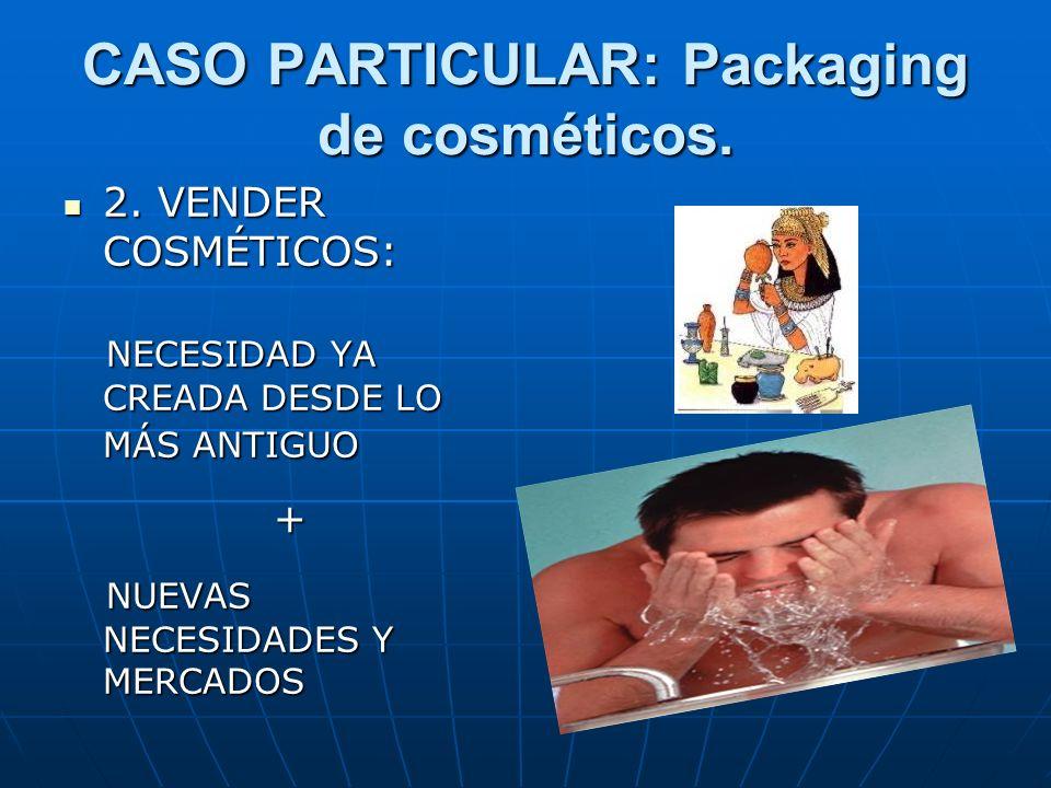 CASO PARTICULAR: Packaging de cosméticos.
