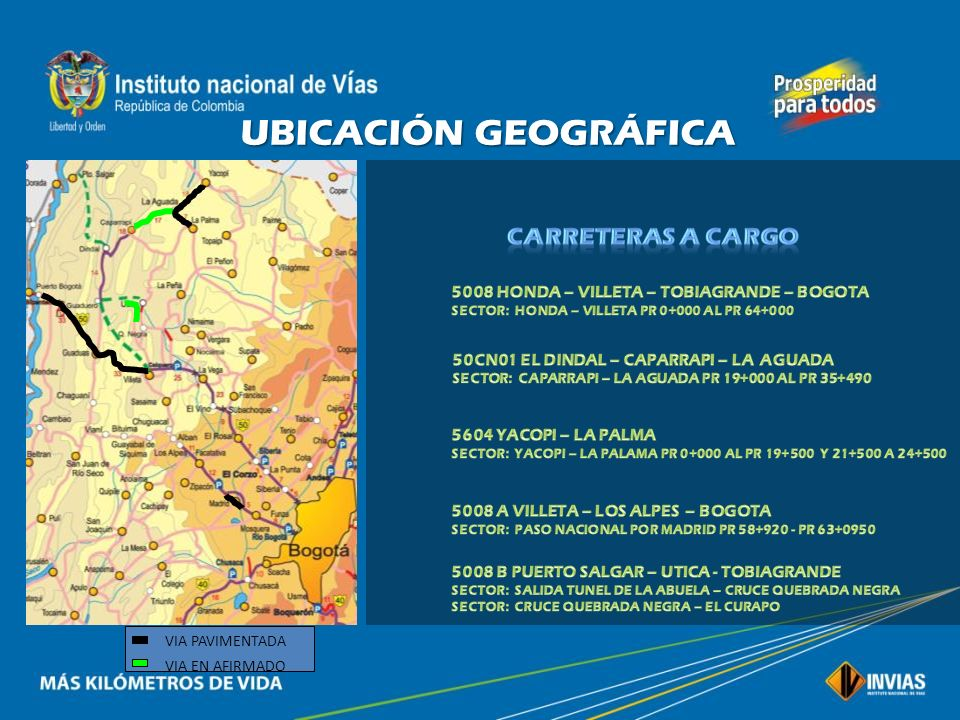 UBICACIÓN GEOGRÁFICA CARRETERAS A CARGO