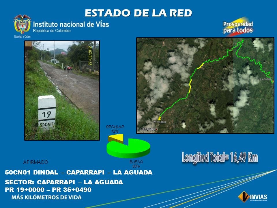 Longitud Total= 16,49 Km ESTADO DE LA RED