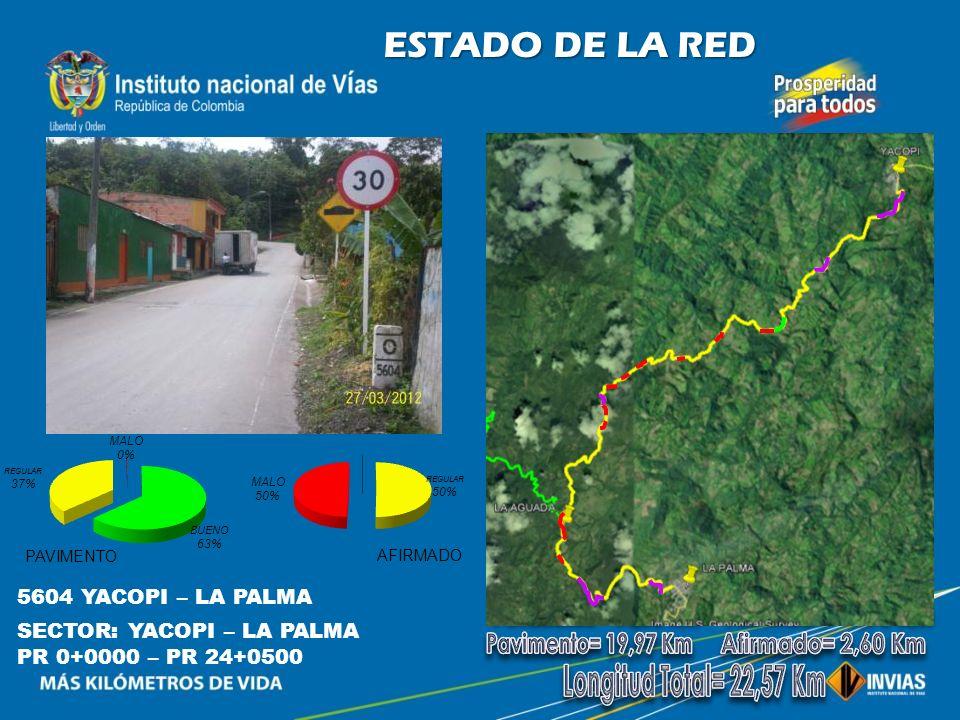 Longitud Total= 54,08 Km Pavimento= 44,38 Km Afirmado= 9,70 Km