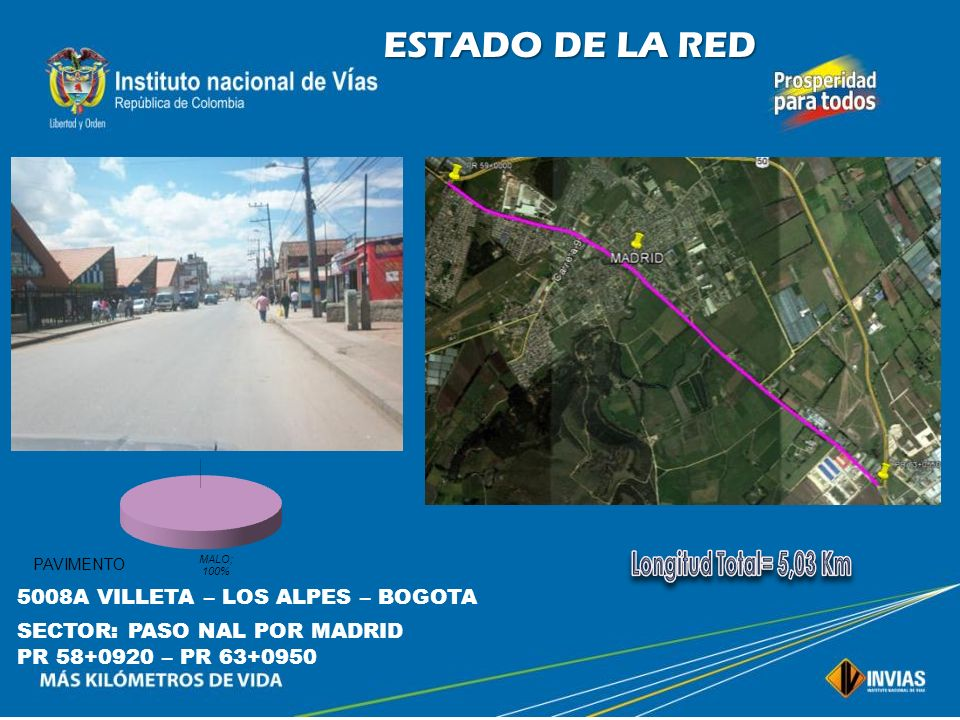 Longitud Total= 5,03 Km ESTADO DE LA RED