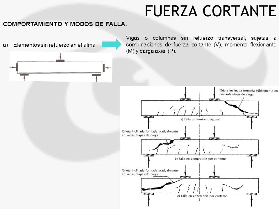 FUERZA CORTANTE COMPORTAMIENTO Y MODOS DE FALLA.