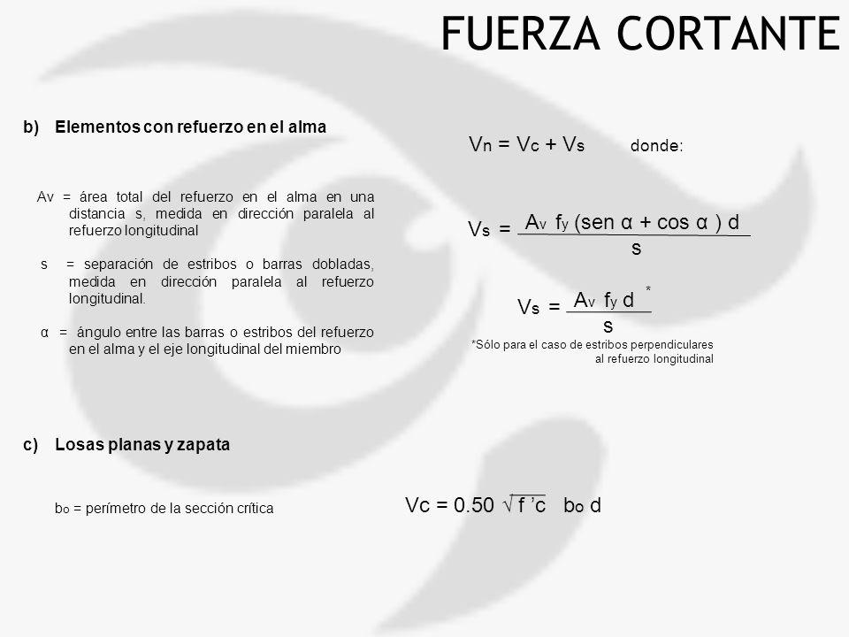 FUERZA CORTANTE Vn = Vc + Vs donde: Av fy (sen α + cos α ) d Vs = s