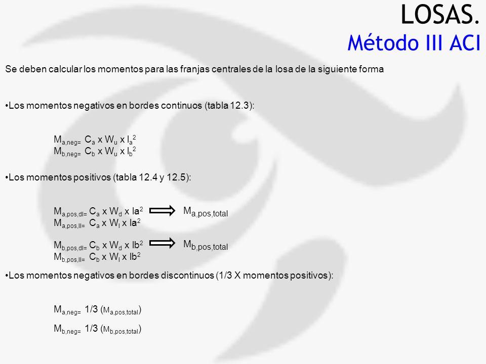 LOSAS. Método III ACI. Se deben calcular los momentos para las franjas centrales de la losa de la siguiente forma.