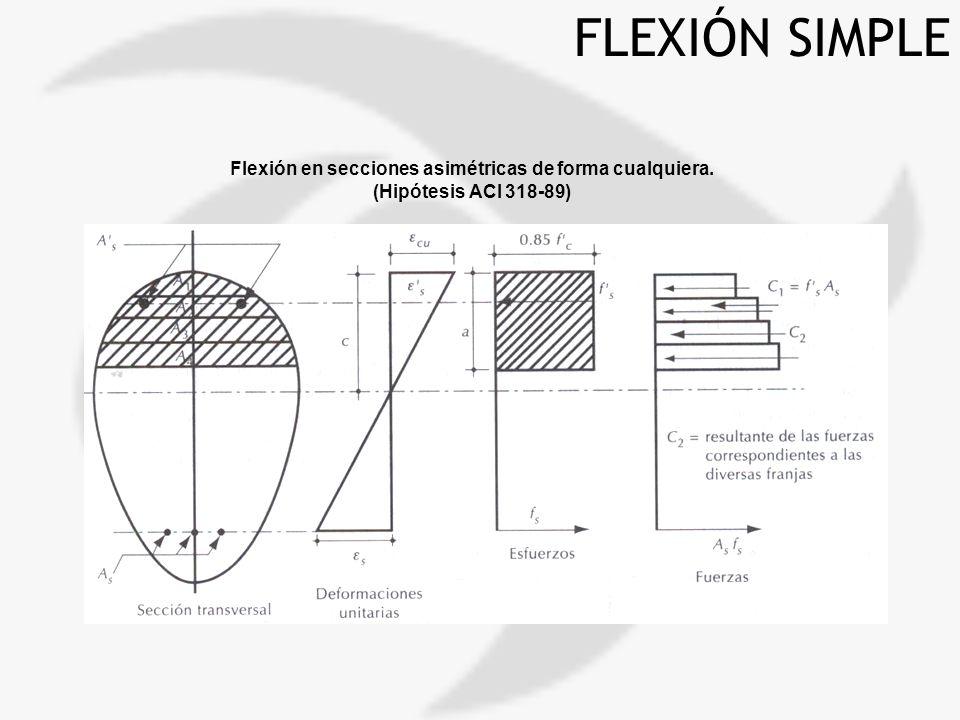 Flexión en secciones asimétricas de forma cualquiera.