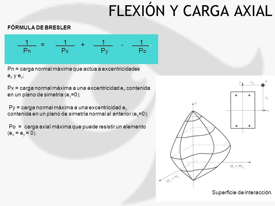 FLEXIÓN Y CARGA AXIAL 1 1 1 1 . = + - Pn Px Py Po FÓRMULA DE BRESLER