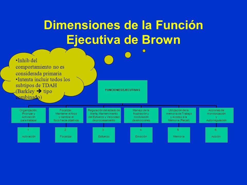 Dimensiones de la Función Ejecutiva de Brown