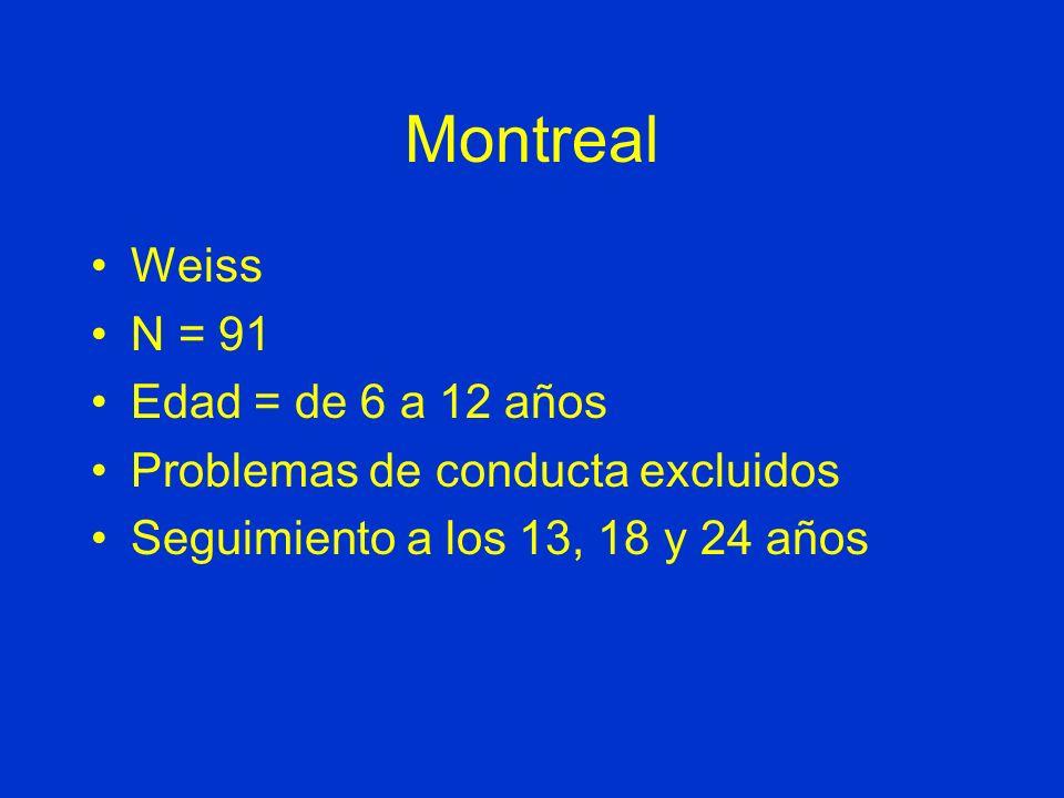 Montreal Weiss N = 91 Edad = de 6 a 12 años
