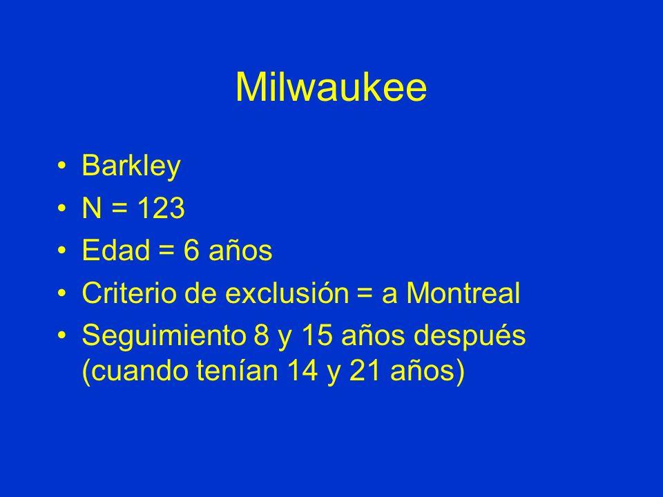 Milwaukee Barkley N = 123 Edad = 6 años