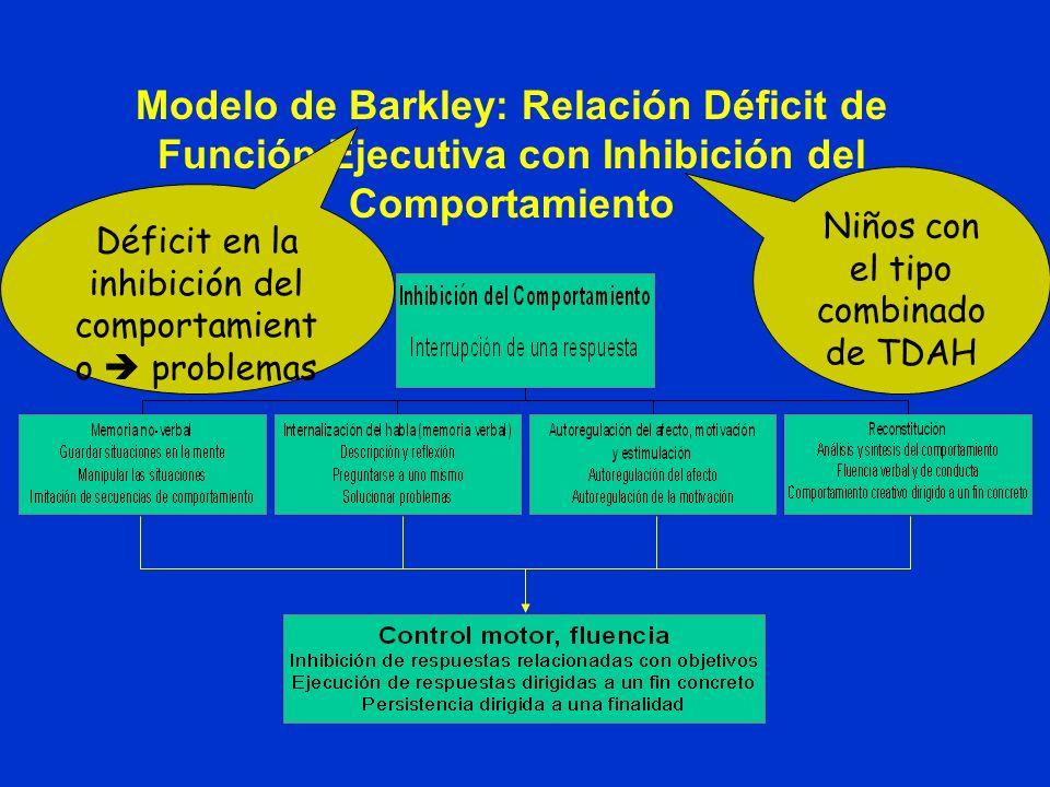 Modelo de Barkley: Relación Déficit de Función Ejecutiva con Inhibición del Comportamiento