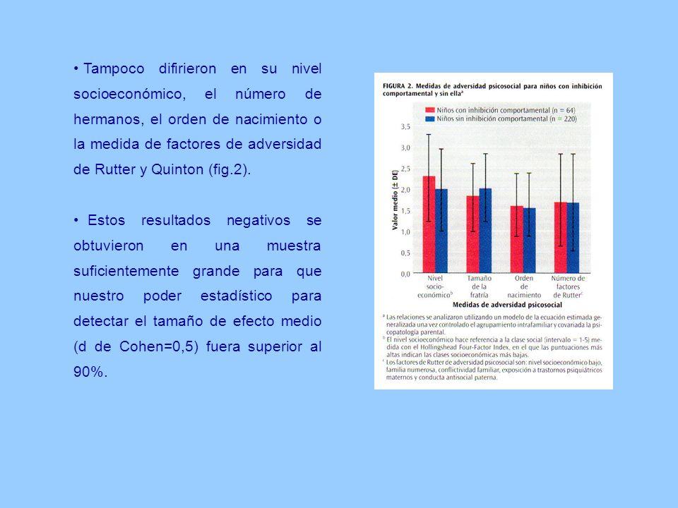Tampoco difirieron en su nivel socioeconómico, el número de hermanos, el orden de nacimiento o la medida de factores de adversidad de Rutter y Quinton (fig.2).