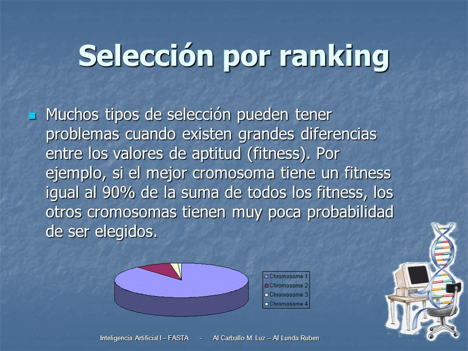 Selección por ranking
