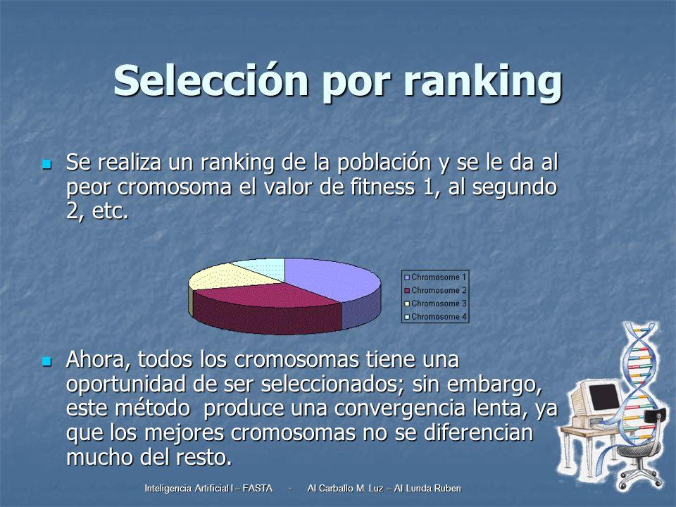 Selección por ranking Se realiza un ranking de la población y se le da al peor cromosoma el valor de fitness 1, al segundo 2, etc.